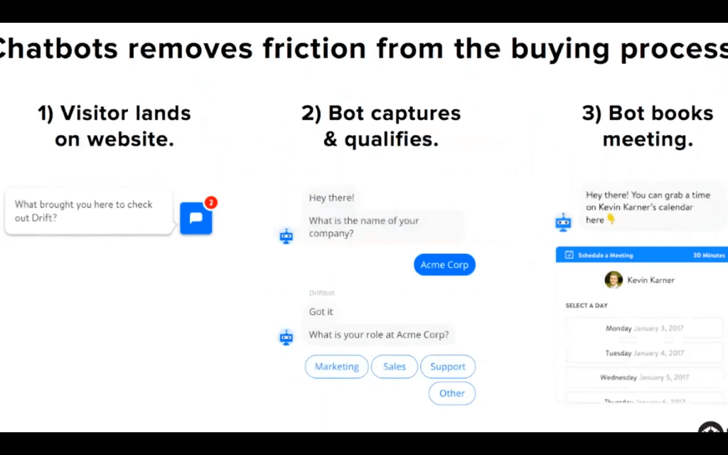 Treat the bot as part of your team. Allow the bot to greet, qualify, and help with the intent of connecting visitors with the right human on your team for the visitor's needs.