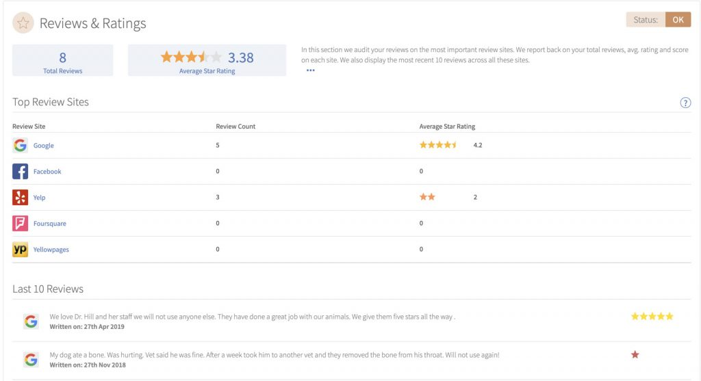 Screenshot of the local search report, reviews and ratings section, for Irwin Animal Clinic in Ocilla, Georgia